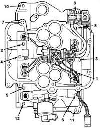 vortec wiring harness image wiring diagram repair guides engine mechanical intake manifold autozone com on 4 3 vortec wiring harness