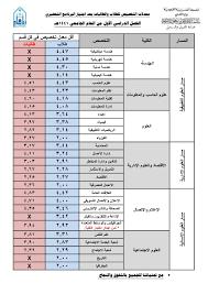 """جامعة الإمام محمد بن سعود الإسلامية sur Twitter : """"بعد موافقة معالي مدير  #جامعة_الإمام أتمت عمادة القبول والتسجيل تخصيص الطلاب والطالبات الذين  اجتازوا البرامج التحضيرية. وتم التخصيص آلياً بناء على رغبات الطلاب،"""
