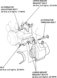 Repair guides charging system alternator