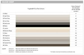 Kerakoll Fugabella Eco Flex Tile Grout