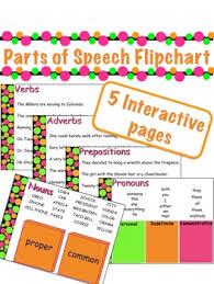 Parts Of Speech Flip Chart Parts Of Speech Interactive Flipchart By Lisa Tarman