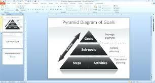Ppt Pyramid Pyramid Template Pyramid Of Goals Diagram For Smart Goals