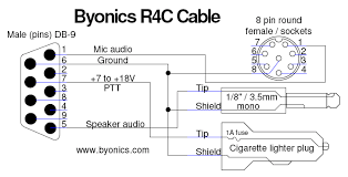 tinytrak gps position encoder wiring diagram