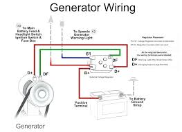 wiring generator to fuse box wiring diagram mega wiring generator to fuse box wiring diagram val wiring generator to fuse box