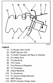 diagram small vacuum line on the rear left of intake manifold goes here is the vacuum hose diagram view is looking down on top of engine intake manifold please let me know if this helps