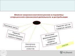Презентация на тему Актуальная практика управления рисками в  6 Влияние макроэкономических рисков на параметры операционной и финансовой деятельности в дистрибьюции Курсовые риски