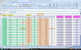 Amortized Schedule Excel Loan Amortization Schedule Excel With Extra Payments Mortgage