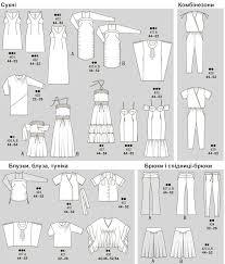 Burdastyle Plus Magazine Sewing Discussion Topic