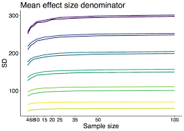 cohen s d effect size chart garstats basic statistics
