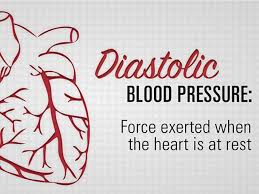 Narrow Pulse Pressure Chart Diastolic Blood Pressure How Low Is Too Low News Uab