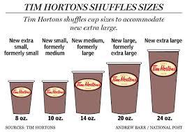 Nutrition Month Fact Caffeine Nutrition Detective