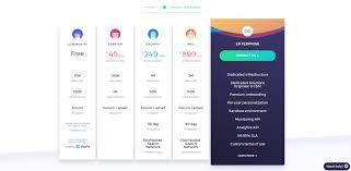 Web Design Package Pricing 11 Pricing Table Designs That Really Sell Webdesigner Depot