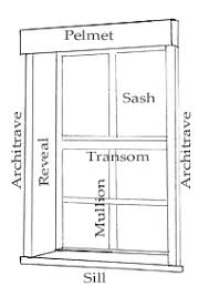 Image result for mullion definition