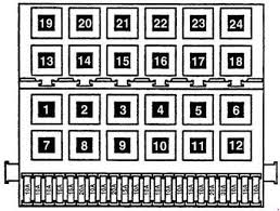 mk3 fuse box simple wiring diagram 1991 1997 volkswagen golf mk3 fuse box diagram fuse diagram mk3 supra fuse box 1991 1997