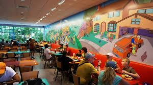 Dining Universal Studios