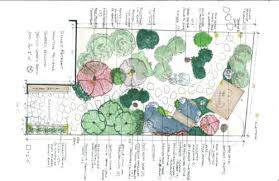 Zen Garden Design Plan Gallery New Design