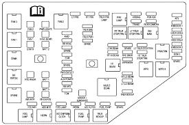 saturn fuse panel diagram wiring diagrams cks 2008 saturn aura stereo wiring diagram at 2008 Saturn Aura Wiring Diagram