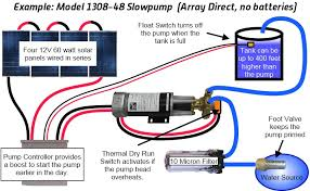 layout diagram for dankoff solar water pump Shurflo Wiring Diagram Shurflo Wiring Diagram #11 shurflo pump wiring diagram