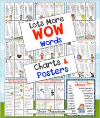 Synonym Posters And Charts Wow Words Wow Words