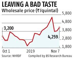 Onion Price Chart India Onion Prices May Have Peaked At Rs 100 A Kg Expect A