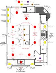 kitchen lighting plans. Kitchen Lighting Plan Design Concepts Plans T