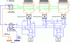 water cooled chiller schematic diagram get image about wiring cooled water chiller system diagram on water chiller piping schematic