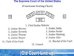 Chapter 16 The Judicial System Roots Of The Federal