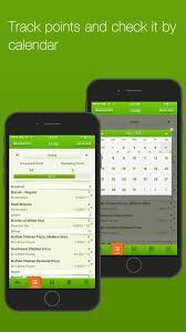 Food Tracker Pro Restaurant Points Tracker Pro Food Score Counter By Linklinks Ltd