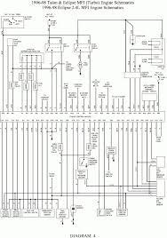 motor wiring diagram 1998 eclipse wiring diagram technic automotive wiring diagrams 1998 mitsubishi eclipse rs wiringeclipse wiring diagram wiring diagram used automotive wiring diagrams