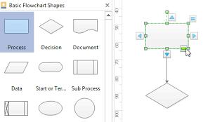 Flow Chart Basics Pdf Create Flowchart For Pdf On Mac