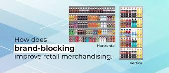 Retail Merchandising Planogramming Using Brand Blocks To Improve Retail