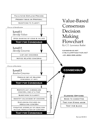 Consensus Chart The Formal Consensus Website