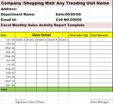Excel Monthly Sales Act Sales Report Template Report
