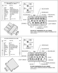 fisher plow 11 pin wire harness diagram data wiring diagrams \u2022 fisher plow wiring harness 11 pin wiring harness boss complete wiring diagrams u2022 rh brutallyhonest co fisher plow wiring diagram
