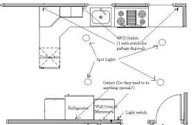 kitchen electrical wiring diagram kitchen image wiring diagram for kitchen jodebal com on kitchen electrical wiring diagram