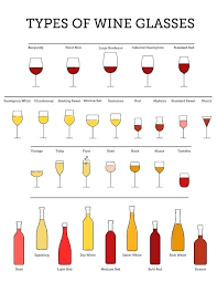 White Burgundy Vintage Chart Types Of Wine Glasses Chart Should Eye Co