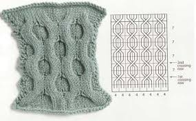 Reading A Knitting Pattern Chart A New Way To Read A Cable Chart Interweave