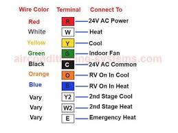 house wiring color facbooik com House Thermostat Wiring Diagrams thermostat wiring diagram color home thermostat wiring diagrams