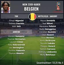 Wie weit geht es für die roten teufel? Belgiens Wm Kader Mpenza Verzichtet Auf Casteels Origi Uberraschung Limbombe Transfermarkt