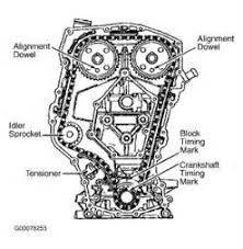 similiar chevy twin cam diagram keywords honda 2 4 engine timing belt or chain besides twin turbo 4 cylinder