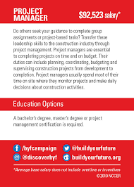 Project Manager Duties Project Manager Byf Build Your Future