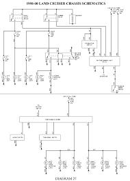 repair guides wiring diagrams wiring diagrams com 1998 00 land cruiser headlights turn hazard lights chassis schematics