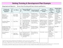 Training Strategy Free Download Template Doc Strategic Plan Sample
