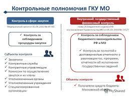 Презентация на тему Реализация контрольных полномочий в части  2 Контрольные полномочия