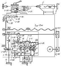 Особенности конструкции станка К жесткость виброустойчивость  Кинематическая схема токарно винторезного станка мод 16К20