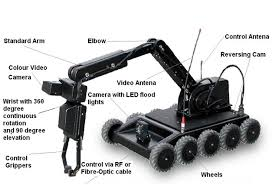 Mechanical Engineering Robots Remote Controlled Material Handling Robotic Crane For Bomb