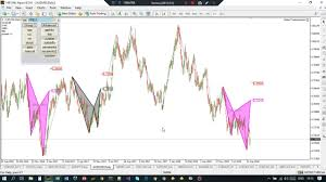 Stock Market Pattern Recognition Software Impressive Forex Market Analysis With The MPS V48 48 Pattern Recognition Software