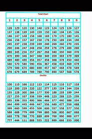 Thai Lotto Lottery