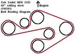 Cub Cadet 1320 Wiring Diagram Cub Cadet Wiring Harness Diagram