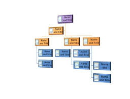 How To Do An Org Chart In Powerpoint 2010 40 Organizational Chart Templates Word Excel Powerpoint